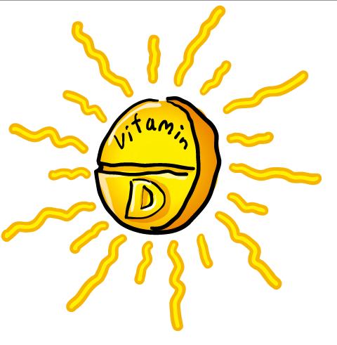 Why Vitamin D?